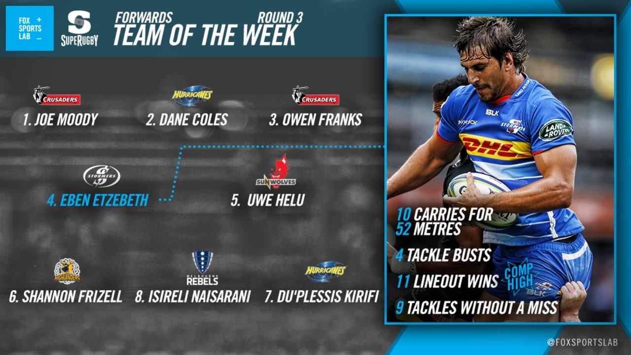 Stormers and Springboks lock Eben Etzebeth is a consistently strong performer.