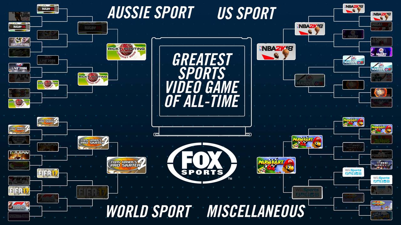 The full bracket for our Greatest Sports Video Game Of All-Time tournament.