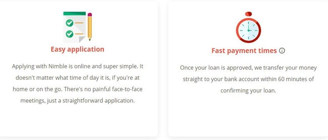 Nimble's payday loan is extremely quick.