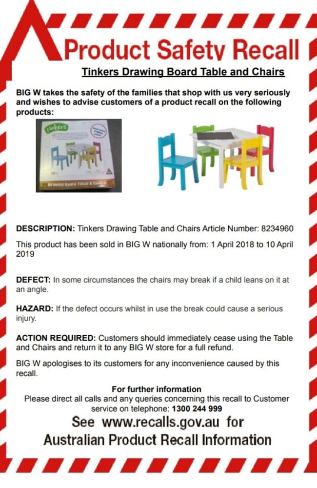 Big W issued the product safety recall on Tuesday for the Tinkers drawing board table and chairs. Picture: Big W