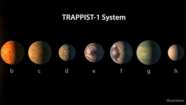 A size comparison of the planets of the TRAPPIST-1 system, lined up in order of increasing distance from their host star. The planetary surfaces are portrayed with an artist's impression of their potential surface features, including water, ice, and atmospheres. Picture: NASA