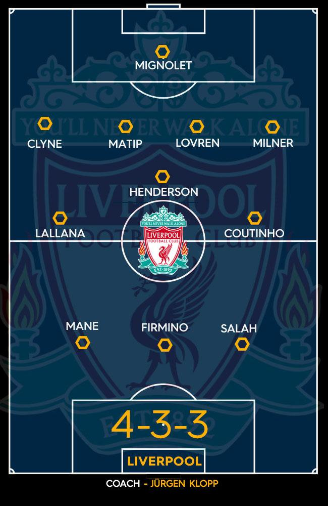 Liverpool's predicted XI for the 2017-2018 season.