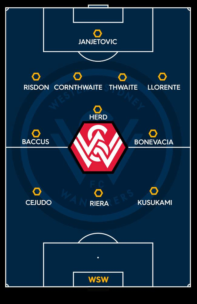 Western Sydney Wanderers' potential XI for 2017-2018.