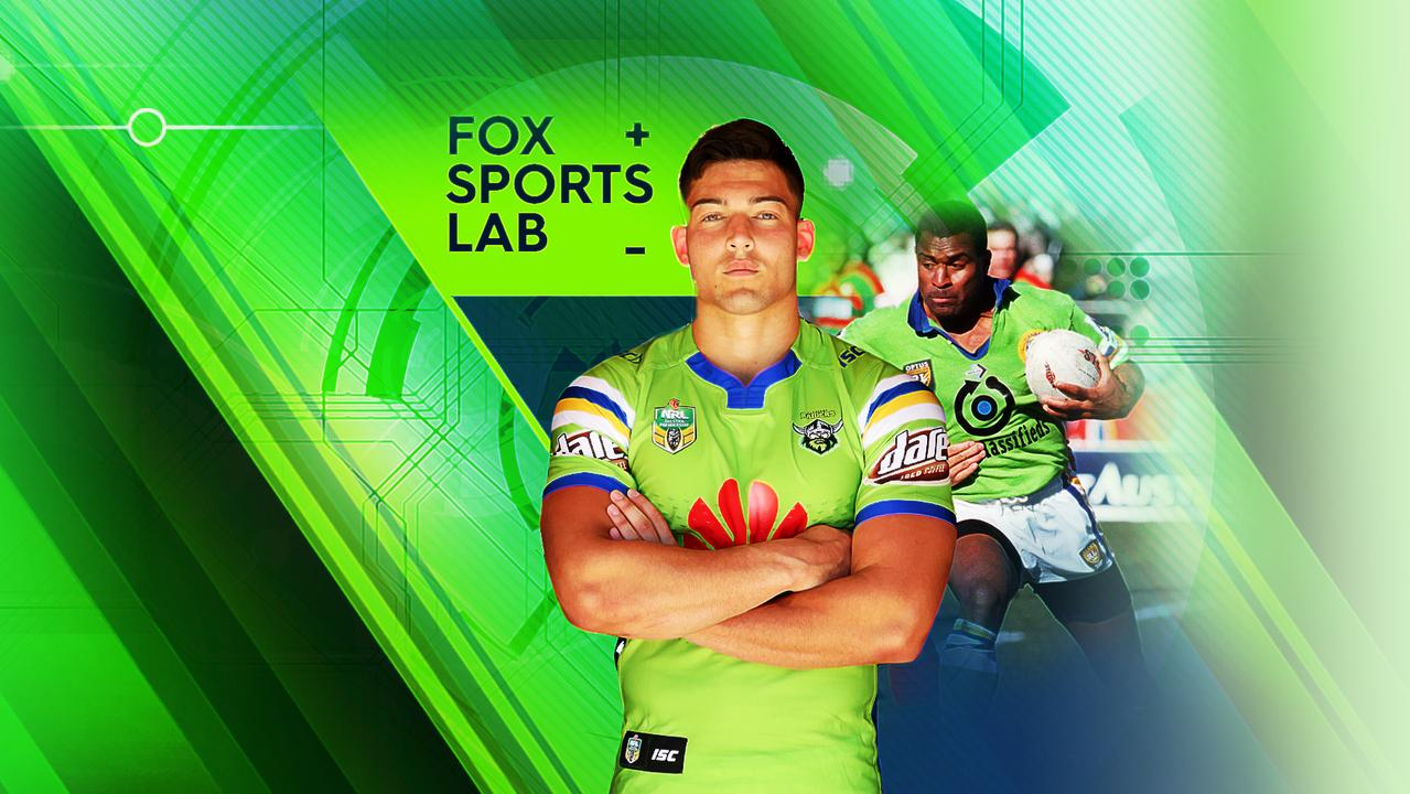 Fox Sports Lab - Nick Cotric on verge of record.