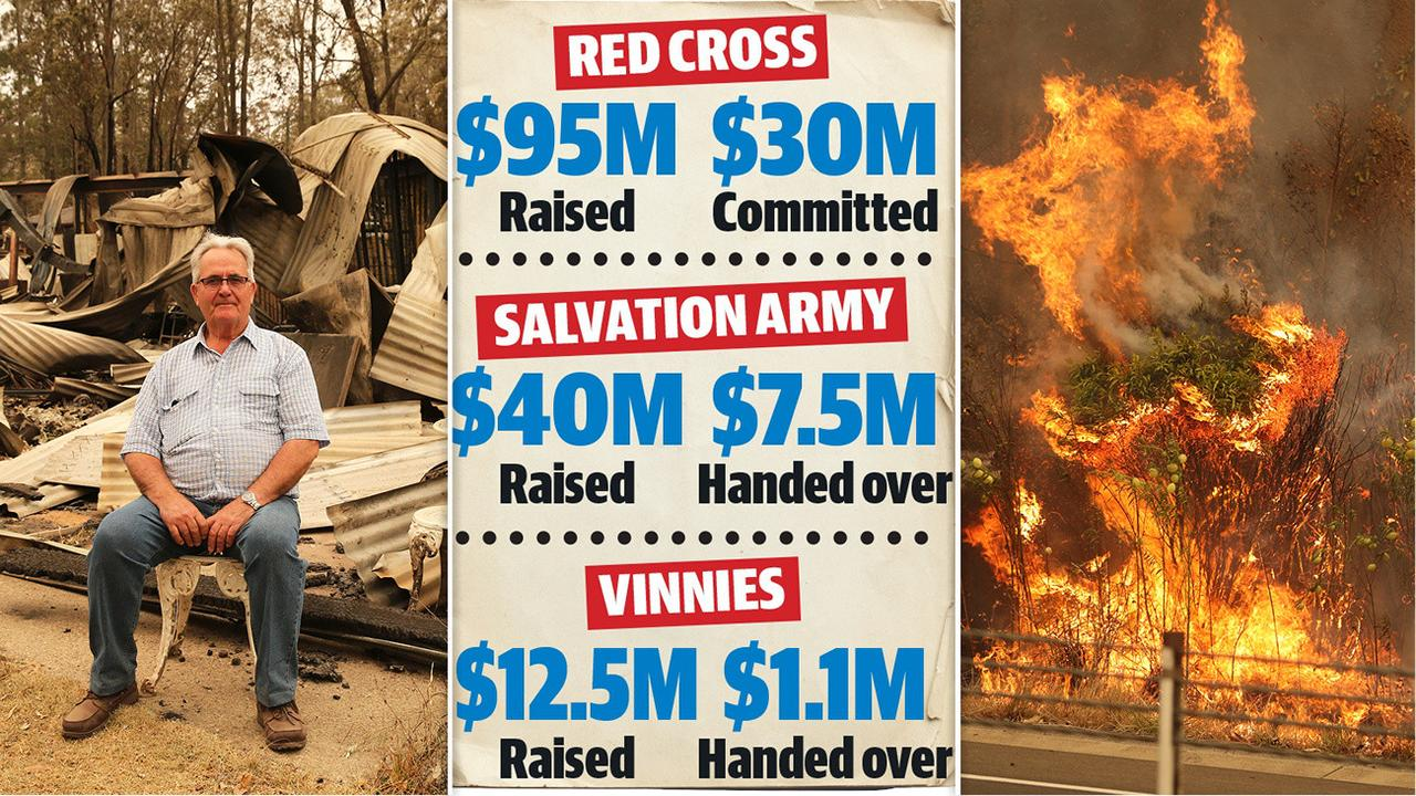 Red Cross hits back at fury over cash stash for future natural disasters