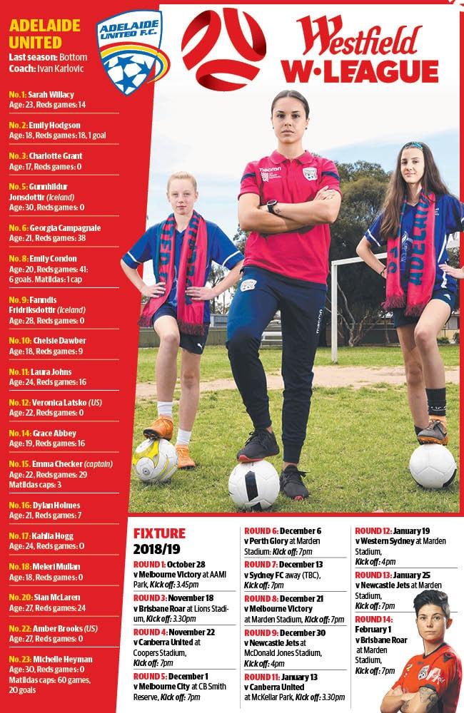 W-League: Captain Emma Checker on Adelaide United squad, finals