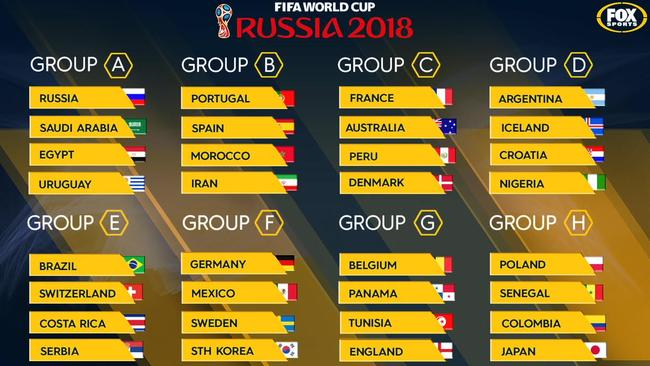 World Cup 2018 Champion Odds
