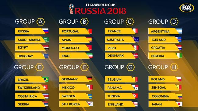 World Cup draw, Russia 2018.