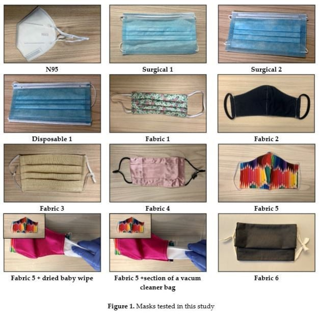 Masks tested by Flinders University researchers. Picture: Supplied
