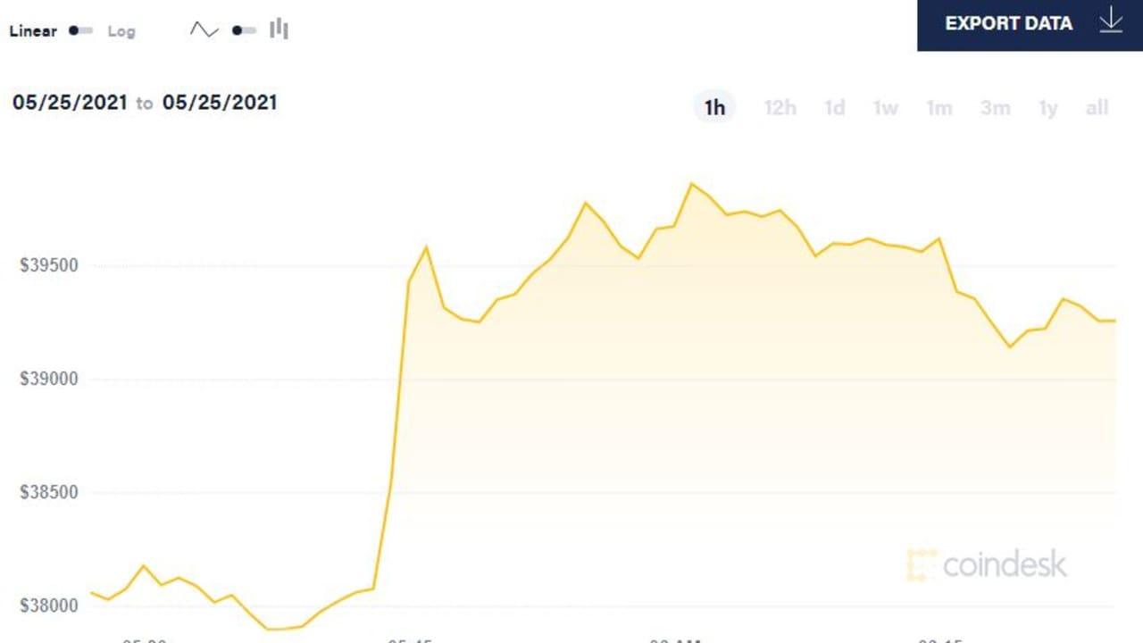Bitcoin suddenly skyrockets in value after Elon Musk tweet – NEWS.com.au