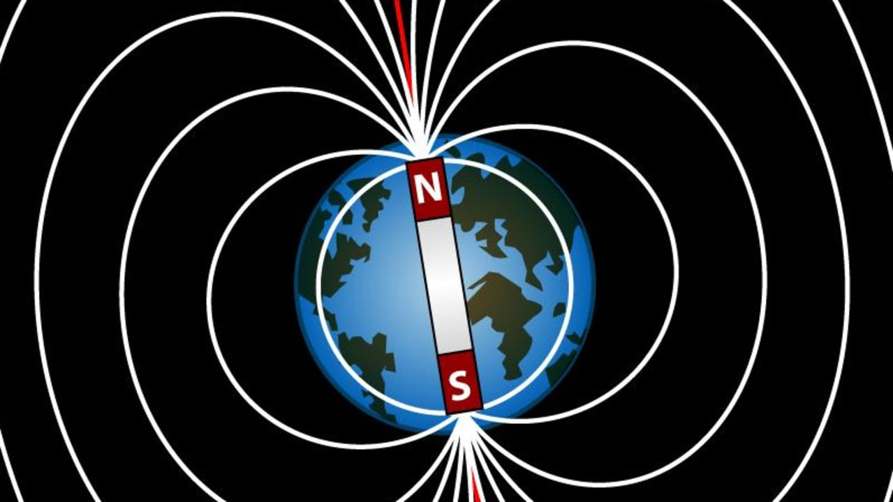 Earth has lines of magnetic force looping from North Pole to South Pole, creating Earth's protective magnetic field.